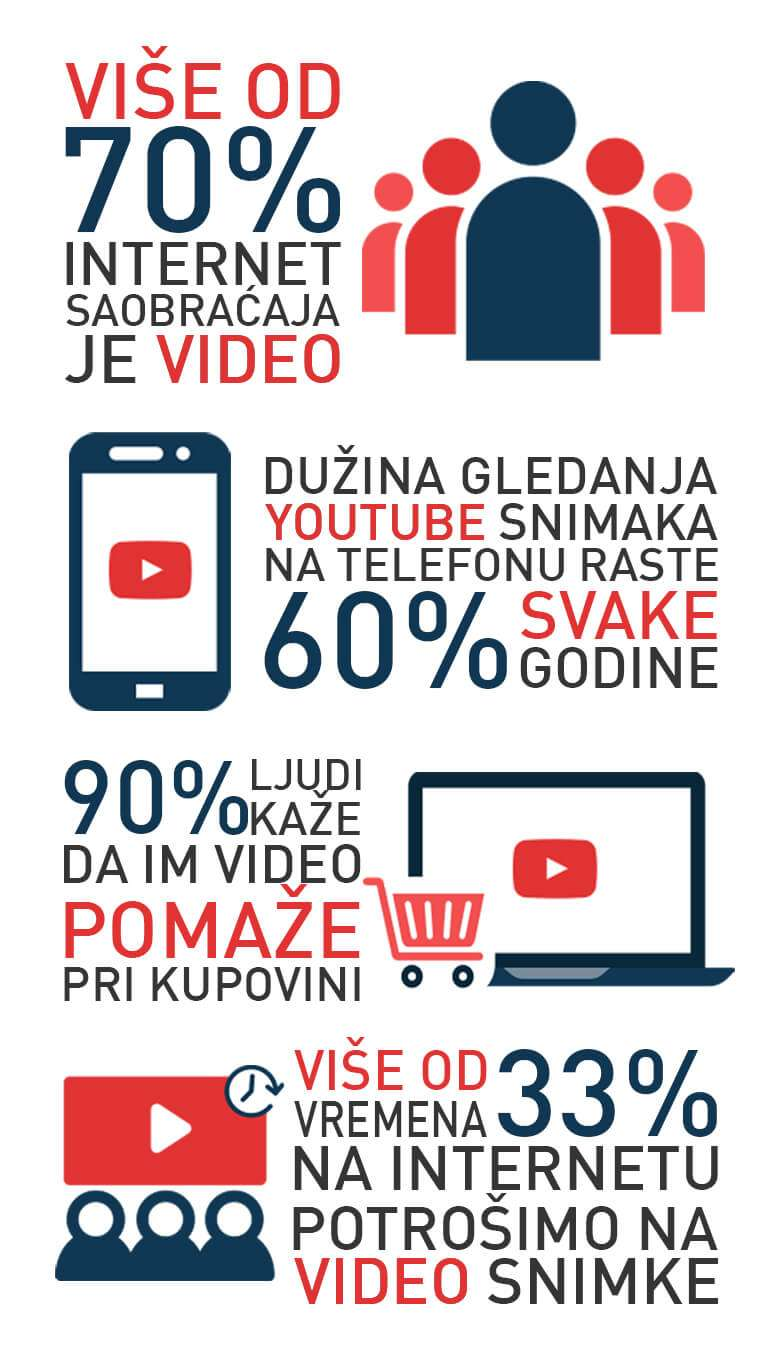 video marketing statistika 2019